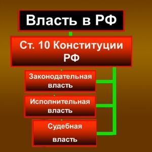 Органы власти Кичменгского Городка